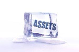Asset Case Versus No-Asset Case